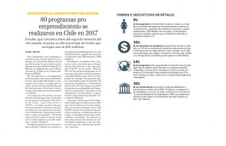80 programas pro emprendimiento se realizaron en Chile en 2017