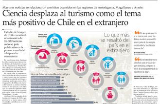Ciencia desplaza al turismo como el tema más positivo de Chile en el extranjero